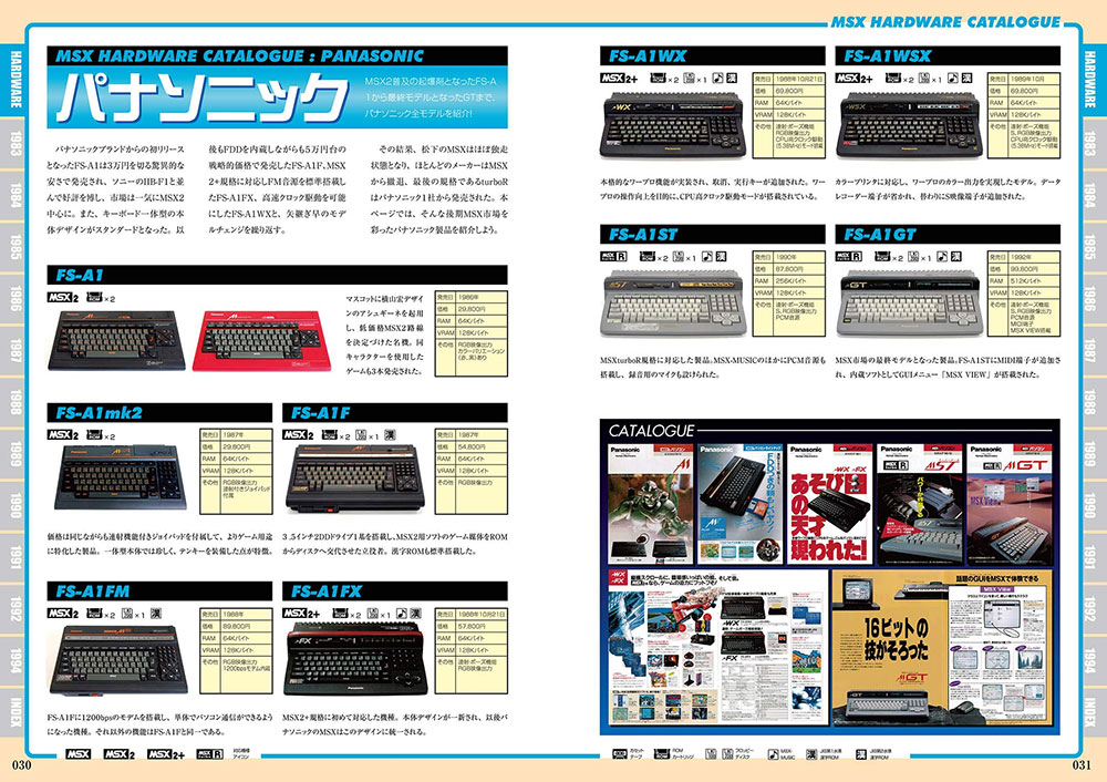 MSX Perfect Catalogue | Revista Clube MSX